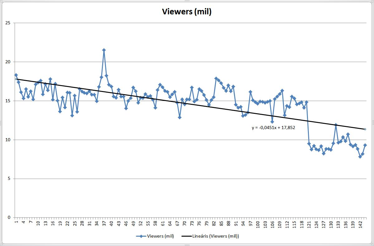 Viewers_Excel
